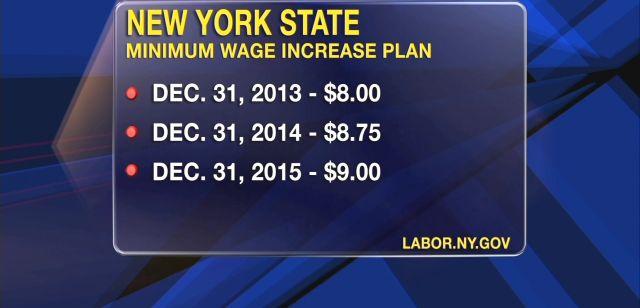 NYS minimum wage