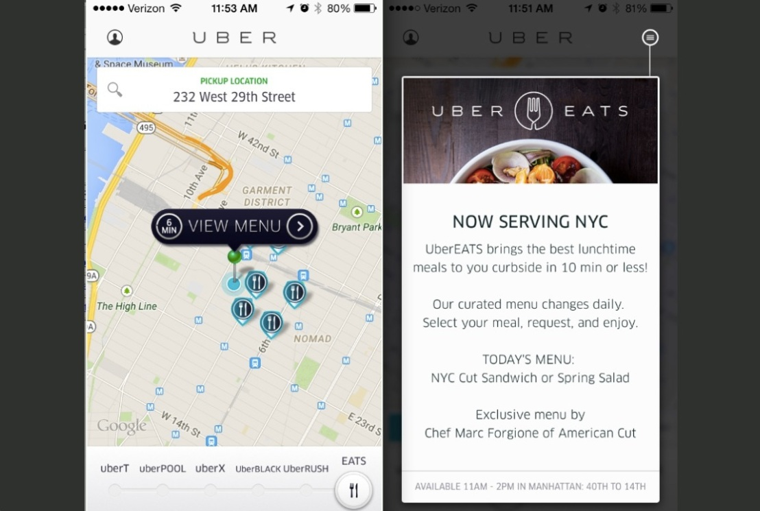 The Restaurant Food Delivery Startups Are Turning A New Leaf!  2