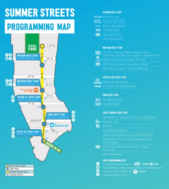 Summer Streets NYC (2)
